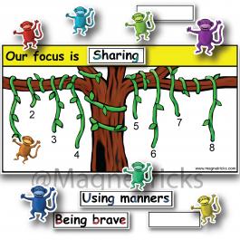 Monkeys Magnetic Reward Chart